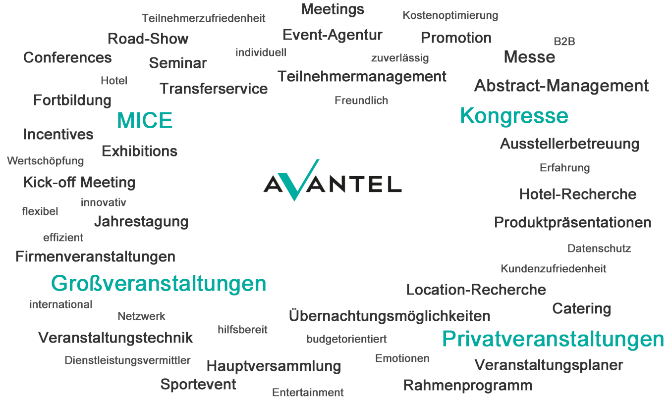 Avantel Events